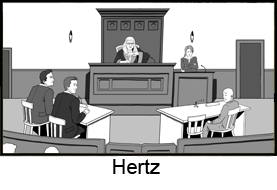 storyboard-hertz-sml